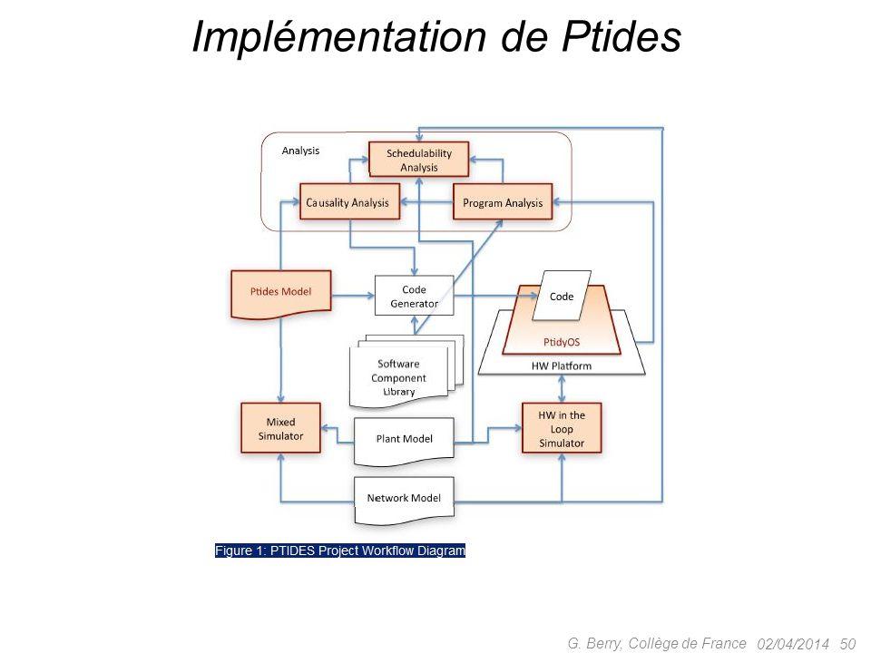 02/04/201450 G. Berry, Collège de France Implémentation de Ptides