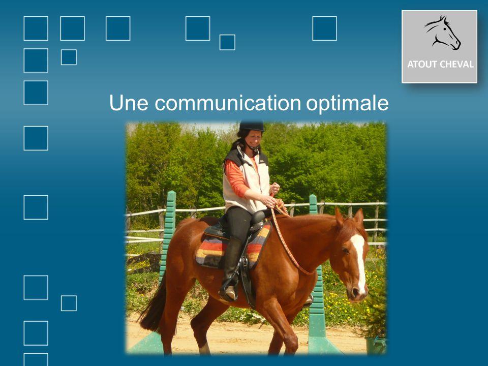 Une communication optimale