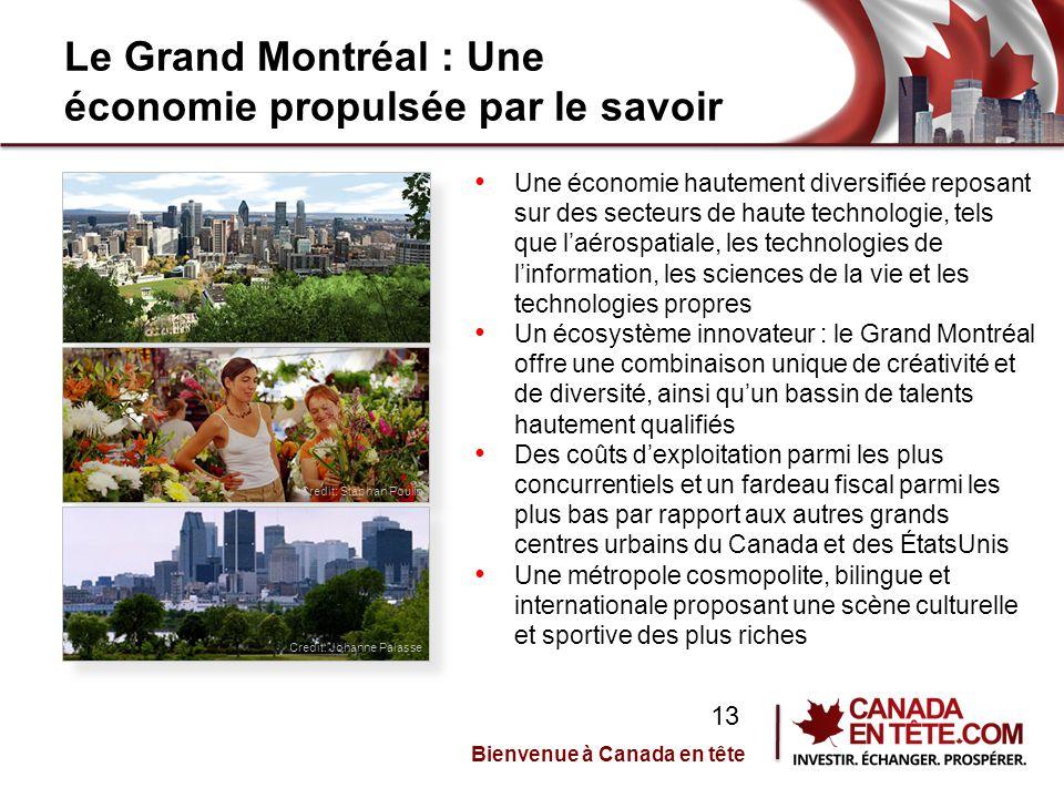 Le Grand Montréal : Une économie propulsée par le savoir Une économie hautement diversifiée reposant sur des secteurs de haute technologie, tels que l'aérospatiale, les technologies de l'information, les sciences de la vie et les technologies propres Un écosystème innovateur : le Grand Montréal offre une combinaison unique de créativité et de diversité, ainsi qu'un bassin de talents hautement qualifiés Des coûts d'exploitation parmi les plus concurrentiels et un fardeau fiscal parmi les plus bas par rapport aux autres grands centres urbains du Canada et des ÉtatsUnis Une métropole cosmopolite, bilingue et internationale proposant une scène culturelle et sportive des plus riches Credit: Staphan Poulin Credit: Johanne Palasse Bienvenue à Canada en tête 13