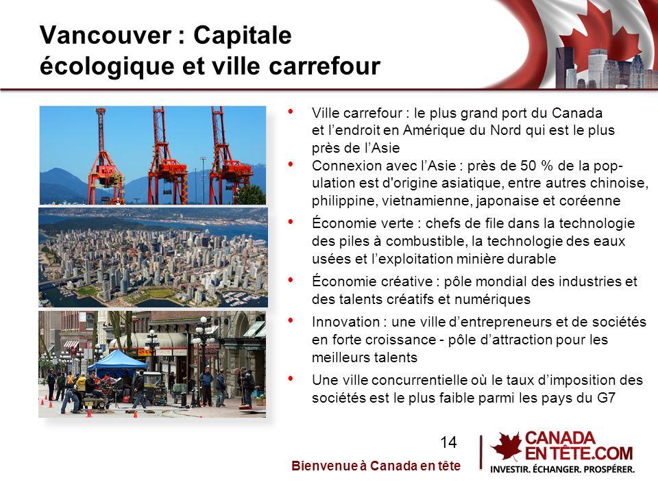 Vancouver : Capitale écologique et ville carrefour Ville carrefour : le plus grand port du Canada et l'endroit en Amérique du Nord qui est le plus près de l'Asie Connexion avec l'Asie : près de 50 % de la pop- ulation est d origine asiatique, entre autres chinoise, philippine, vietnamienne, japonaise et coréenne Économie verte : chefs de file dans la technologie des piles à combustible, la technologie des eaux usées et l'exploitation minière durable Économie créative : pôle mondial des industries et des talents créatifs et numériques Innovation : une ville d'entrepreneurs et de sociétés en forte croissance - pôle d'attraction pour les meilleurs talents Une ville concurrentielle où le taux d'imposition des sociétés est le plus faible parmi les pays du G7 Bienvenue à Canada en tête 14
