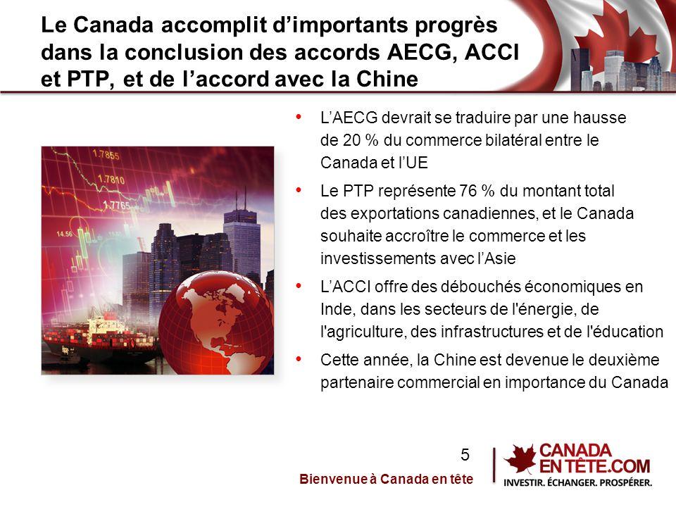 Le Canada accomplit d'importants progrès dans la conclusion des accords AECG, ACCI et PTP, et de l'accord avec la Chine L'AECG devrait se traduire par une hausse de 20 % du commerce bilatéral entre le Canada et l'UE Le PTP représente 76 % du montant total des exportations canadiennes, et le Canada souhaite accroître le commerce et les investissements avec l'Asie L'ACCI offre des débouchés économiques en Inde, dans les secteurs de l énergie, de l agriculture, des infrastructures et de l éducation Cette année, la Chine est devenue le deuxième partenaire commercial en importance du Canada Bienvenue à Canada en tête 5