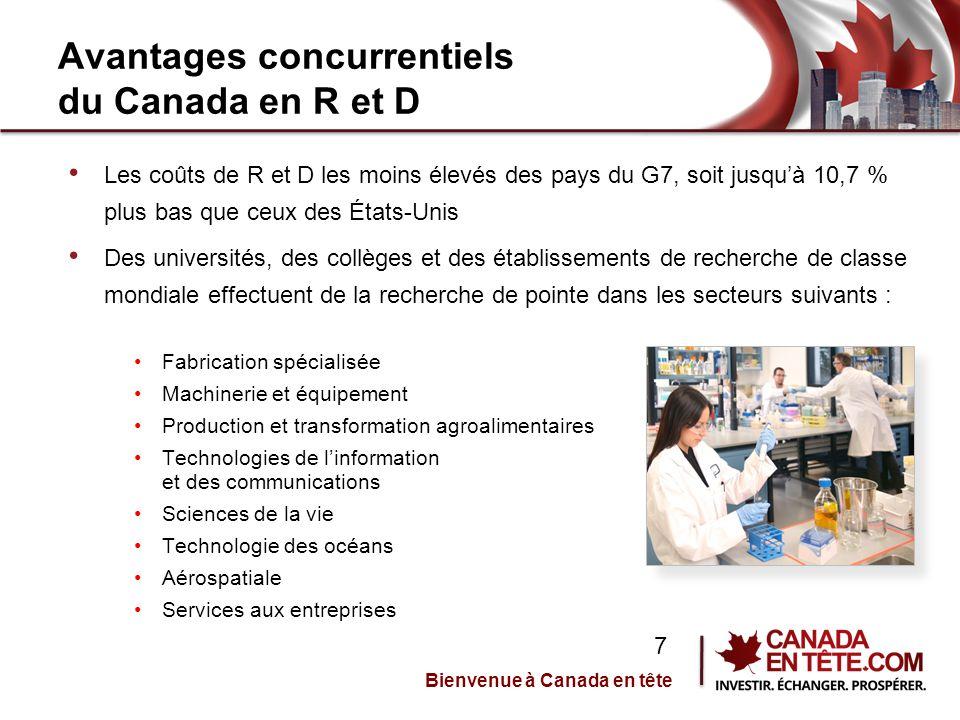 Le Canada vise à éliminer complètement les tarifs sur les intrants manufacturiers Le Canada est le premier pays du G20 à avoir constitué sa propre zone libre de droits pour les manufacturiers, en éliminant les droits de douane sur les intrants manufacturiers, la machinerie et l'équipement Amortissement linéaire de 50 % par année pour l'équipement de fabrication et de transformation Rentabilisation rapide des activités canadiennes Bienvenue à Canada en tête 8