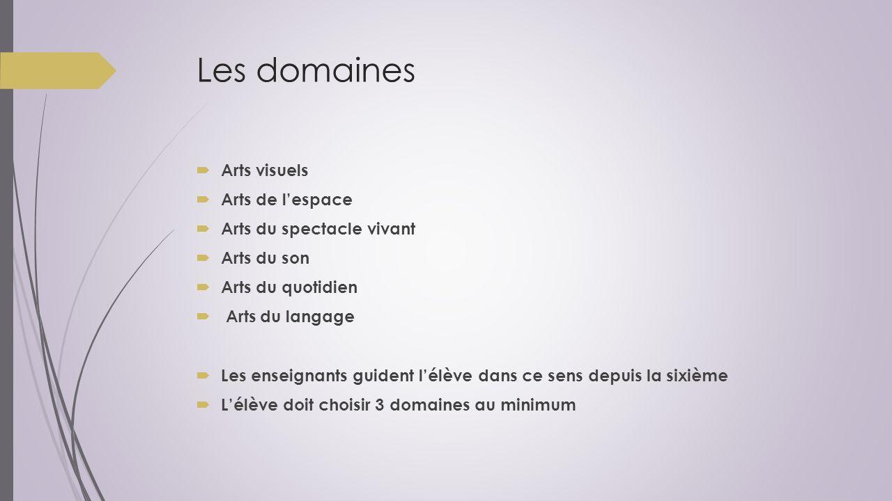 Les domaines  Arts visuels  Arts de l'espace  Arts du spectacle vivant  Arts du son  Arts du quotidien  Arts du langage  Les enseignants guiden