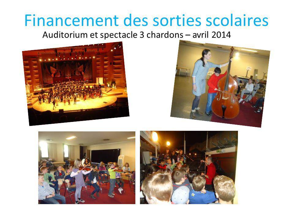 Financement des sorties scolaires Auditorium et spectacle 3 chardons – avril 2014