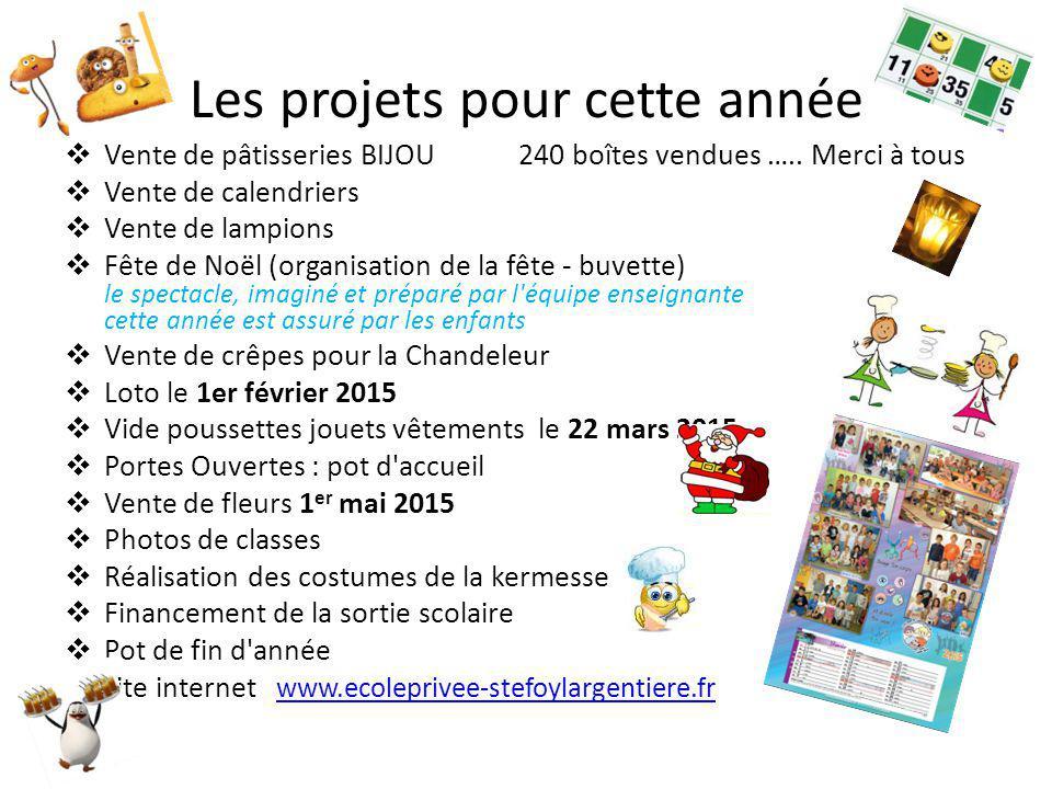 Les projets pour cette année  Vente de pâtisseries BIJOU 240 boîtes vendues ….. Merci à tous  Vente de calendriers  Vente de lampions  Fête de Noë