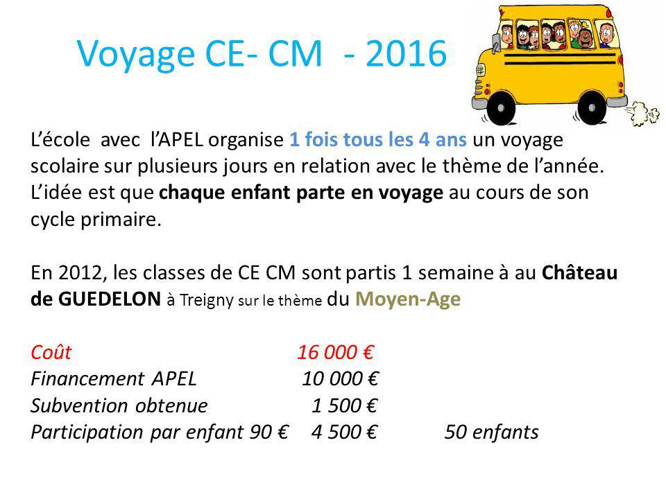 Voyage CE- CM - 2016 L'école avec l'APEL organise 1 fois tous les 4 ans un voyage scolaire sur plusieurs jours en relation avec le thème de l'année. L