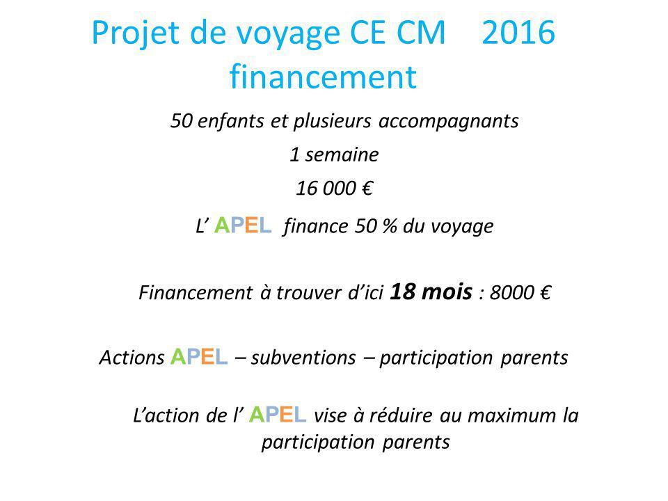 Projet de voyage CE CM 2016 financement 50 enfants et plusieurs accompagnants 1 semaine 16 000 € L' APEL finance 50 % du voyage Financement à trouver