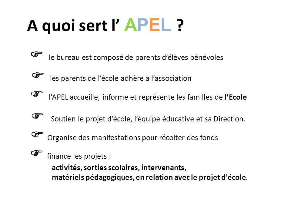 A quoi sert l' APEL ?  le bureau est composé de parents d'élèves bénévoles  l'APEL accueille, informe et représente les familles de l'Ecole  Soutie
