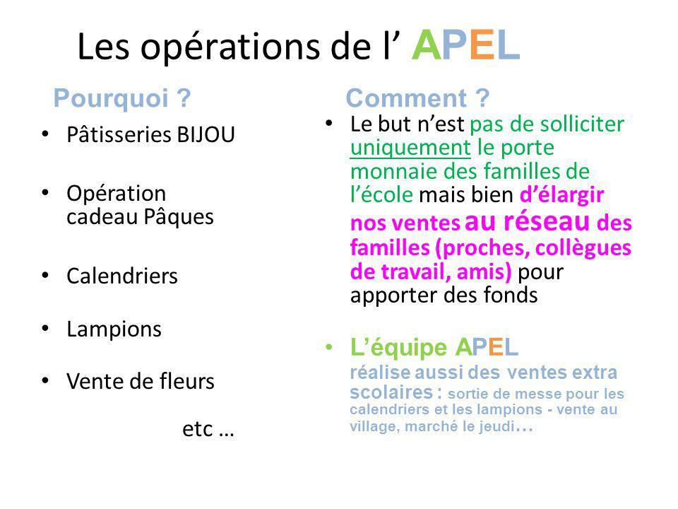 Les opérations de l' APEL Pâtisseries BIJOU Opération cadeau Pâques Calendriers Lampions Vente de fleurs etc … Le but n'est pas de solliciter uniqueme
