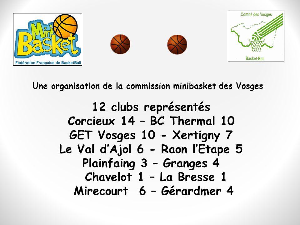 Le temps des récompenses A le fin des exercices, les enfants regroupés reçoivent les récompenses de la fête du minibasket
