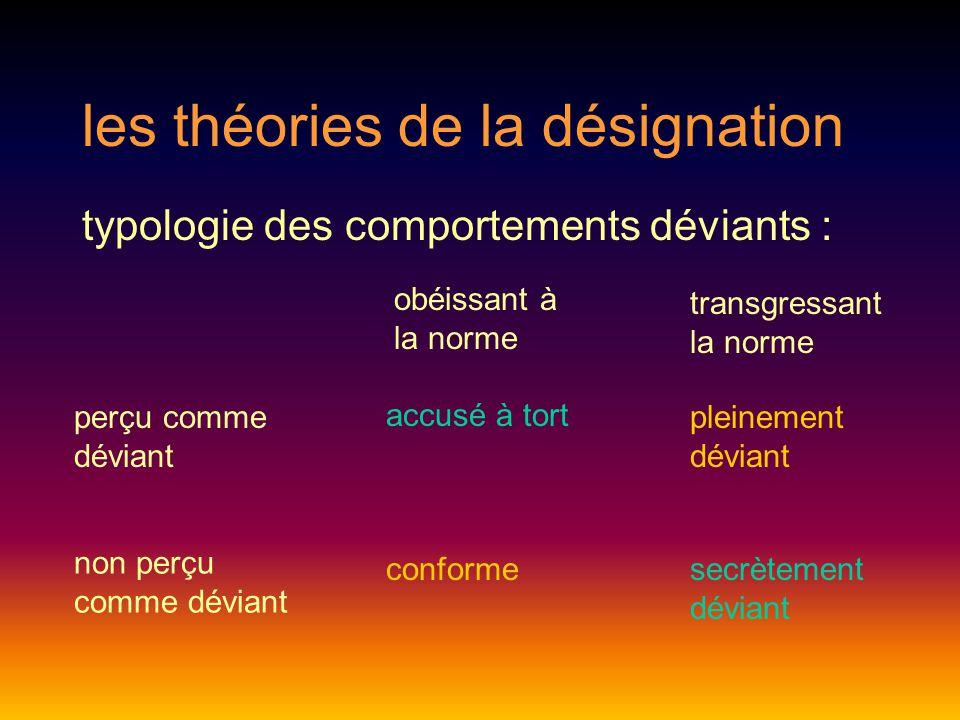 les théories de la désignation typologie des comportements déviants : obéissant à la norme transgressant la norme perçu comme déviant non perçu comme déviant accusé à tort pleinement déviant conformesecrètement déviant