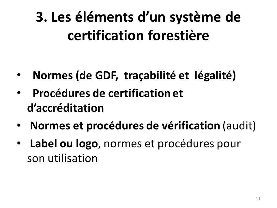 11 3. Les éléments d'un système de certification forestière Normes (de GDF, traçabilité et légalité) Procédures de certification et d'accréditation No