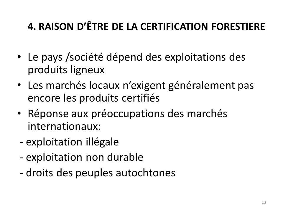 13 4. RAISON D'ÊTRE DE LA CERTIFICATION FORESTIERE Le pays /société dépend des exploitations des produits ligneux Les marchés locaux n'exigent général