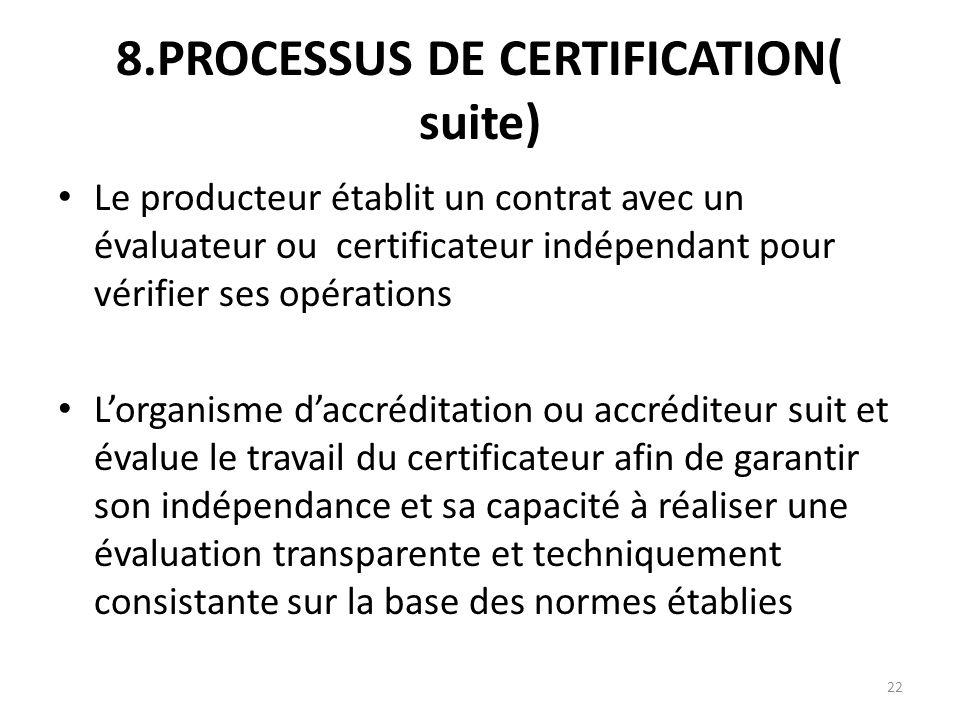 22 8.PROCESSUS DE CERTIFICATION( suite) Le producteur établit un contrat avec un évaluateur ou certificateur indépendant pour vérifier ses opérations