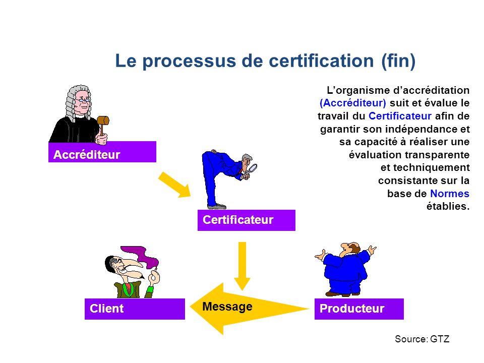 Le processus de certification (fin) Accréditeur Certificateur ProducteurClient L'organisme d'accréditation (Accréditeur) suit et évalue le travail du