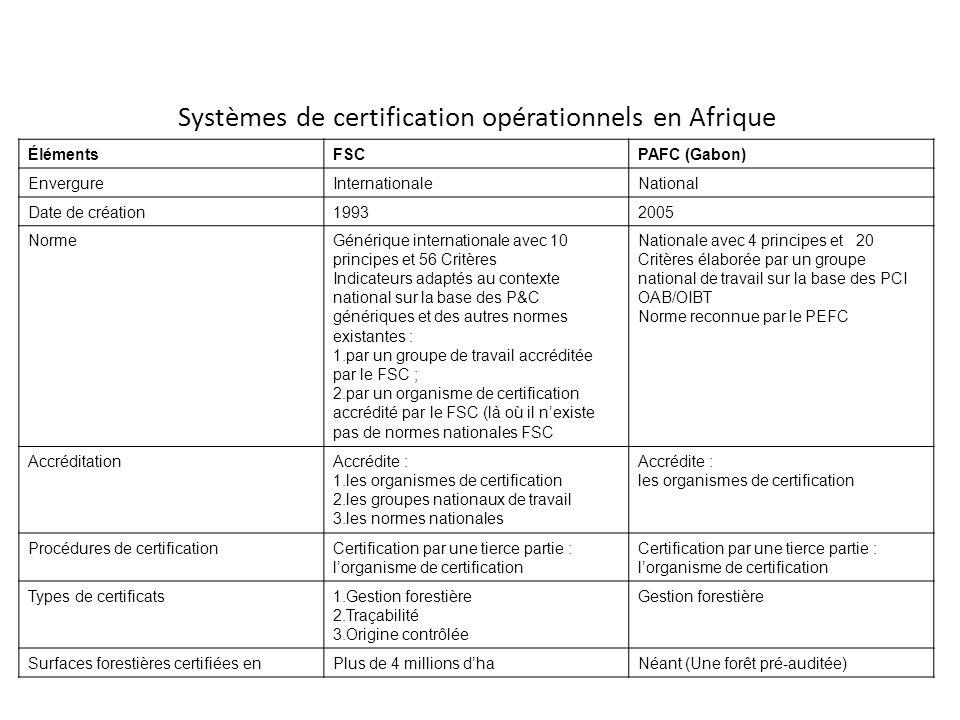 Systèmes de certification opérationnels en Afrique ÉlémentsFSCPAFC (Gabon) EnvergureInternationaleNational Date de création19932005 NormeGénérique int