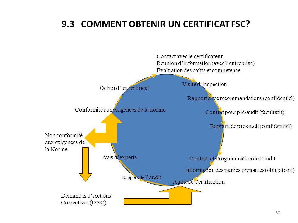 30 Contact avec le certificateur Réunion d'information (avec l'entreprise) Evaluation des coûts et compétence Rapport de pré-audit (confidentiel) Cont