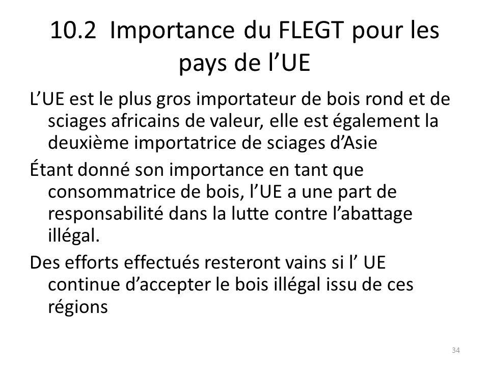 34 10.2 Importance du FLEGT pour les pays de l'UE L'UE est le plus gros importateur de bois rond et de sciages africains de valeur, elle est également