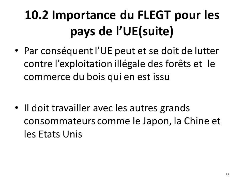 35 10.2 Importance du FLEGT pour les pays de l'UE(suite) Par conséquent l'UE peut et se doit de lutter contre l'exploitation illégale des forêts et le