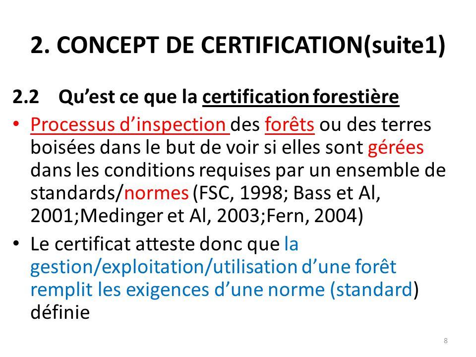 8 2. CONCEPT DE CERTIFICATION(suite1) 2.2 Qu'est ce que la certification forestière Processus d'inspection des forêts ou des terres boisées dans le bu
