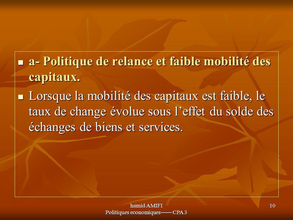 hamid AMIFI Politiques economiques------ CPA 3 10 a- Politique de relance et faible mobilité des capitaux. a- Politique de relance et faible mobilité