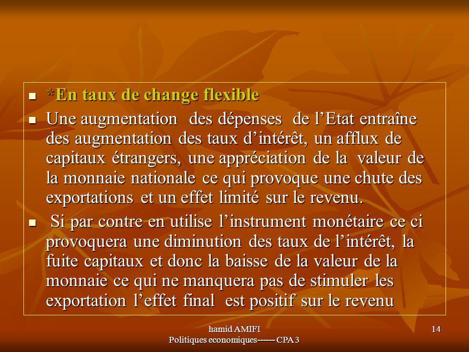 hamid AMIFI Politiques economiques------ CPA 3 14 *En taux de change flexible *En taux de change flexible Une augmentation des dépenses de l'Etat entr
