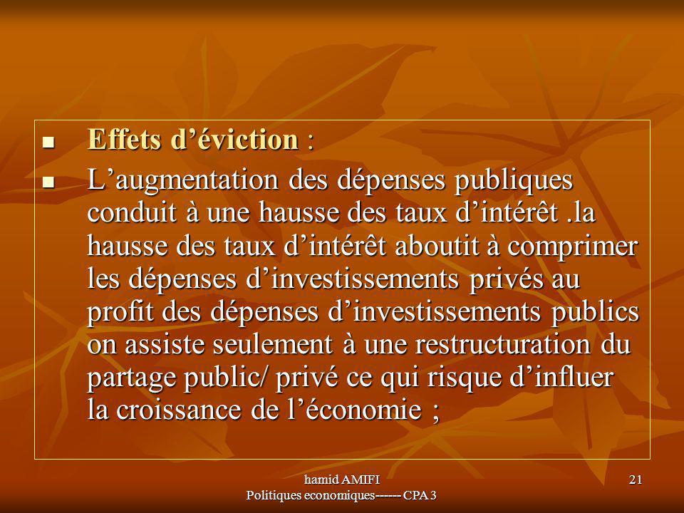 hamid AMIFI Politiques economiques------ CPA 3 21 Effets d'éviction : Effets d'éviction : L'augmentation des dépenses publiques conduit à une hausse d