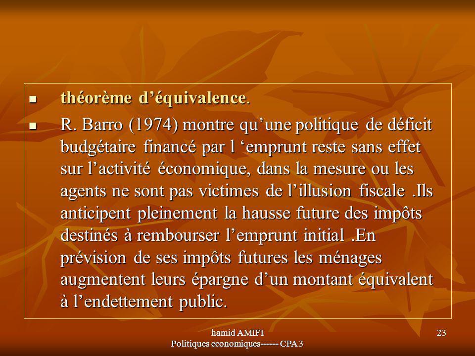hamid AMIFI Politiques economiques------ CPA 3 23 théorème d'équivalence. théorème d'équivalence. R. Barro (1974) montre qu'une politique de déficit b