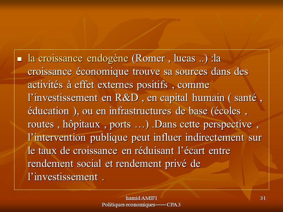 hamid AMIFI Politiques economiques------ CPA 3 31 la croissance endogène (Romer, lucas..) :la croissance économique trouve sa sources dans des activit