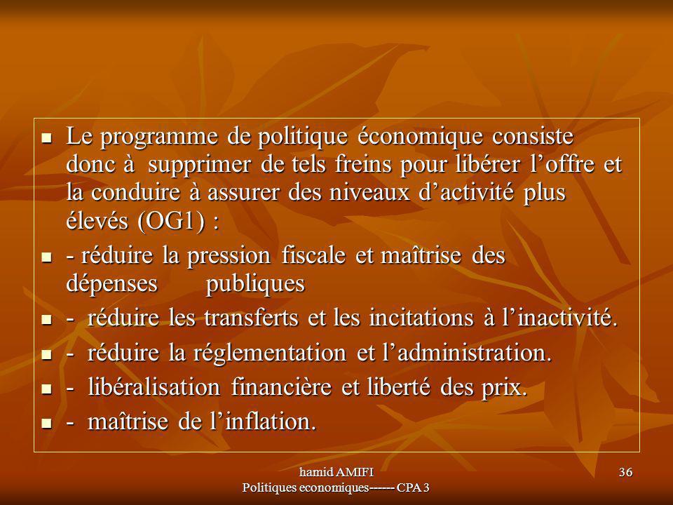 hamid AMIFI Politiques economiques------ CPA 3 36 Le programme de politique économique consiste donc à supprimer de tels freins pour libérer l'offre e