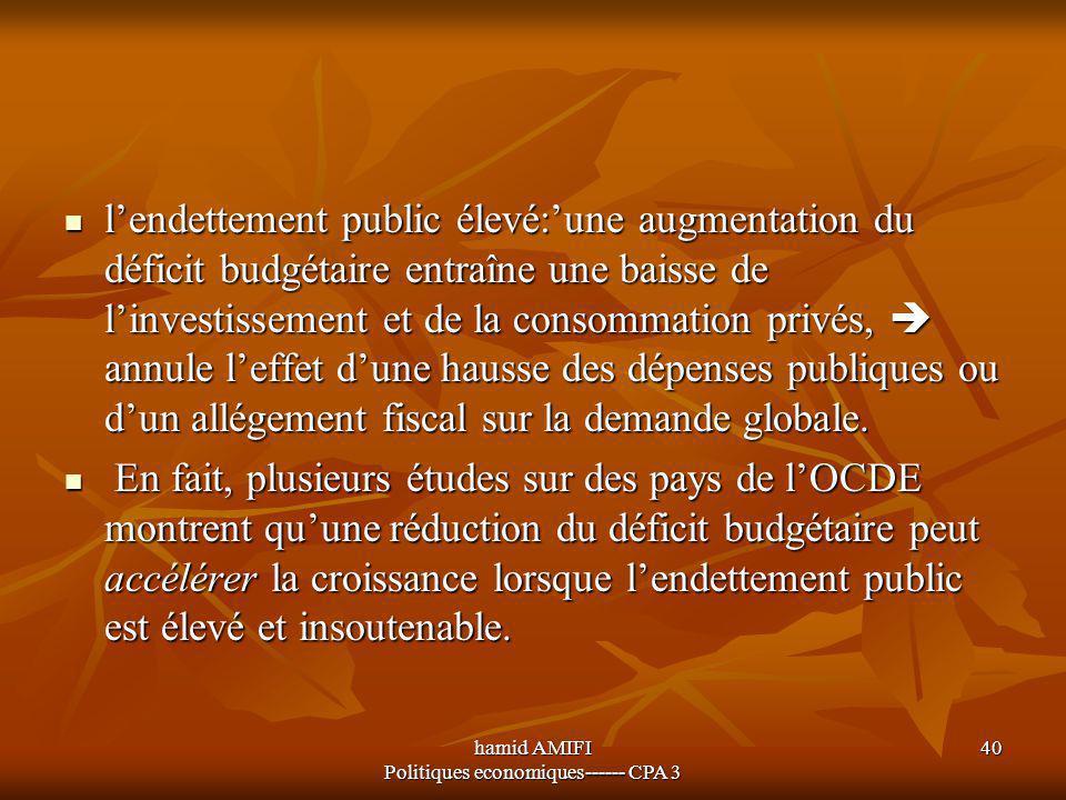 hamid AMIFI Politiques economiques------ CPA 3 40 l'endettement public élevé:'une augmentation du déficit budgétaire entraîne une baisse de l'investis