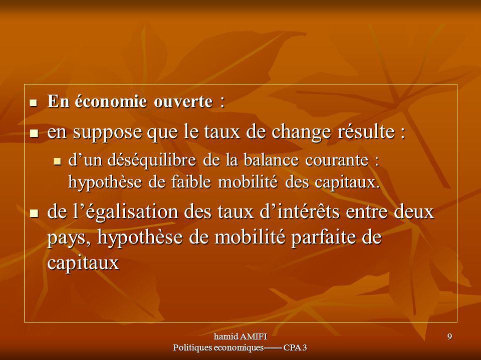 hamid AMIFI Politiques economiques------ CPA 3 9 En économie ouverte : En économie ouverte : en suppose que le taux de change résulte : en suppose que