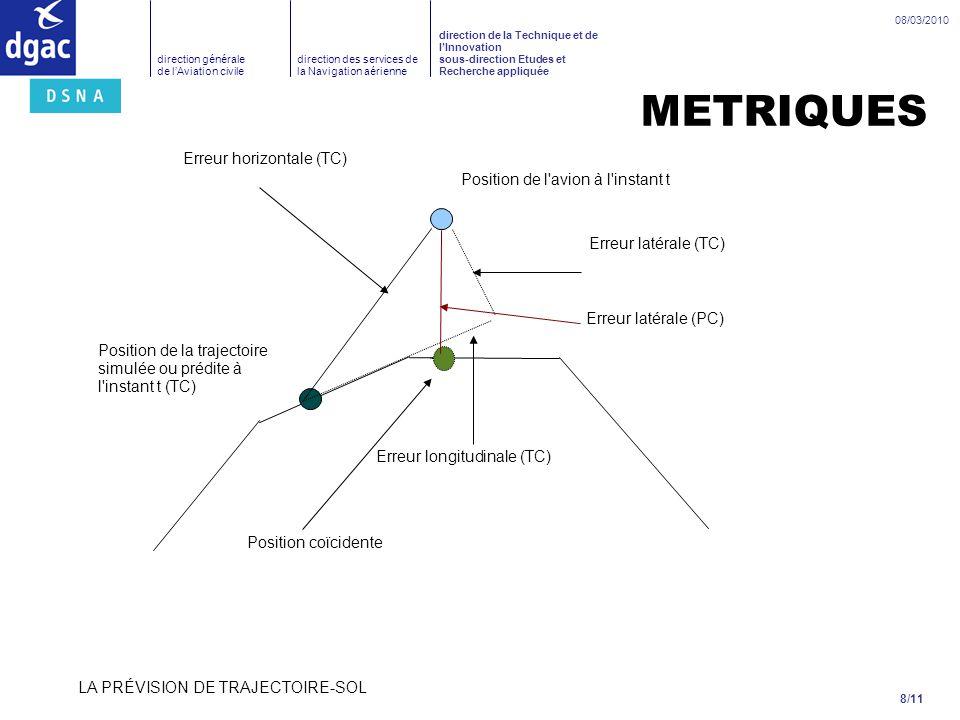 8/11 08/03/2010 direction générale de l'Aviation civile direction des services de la Navigation aérienne direction de la Technique et de l'Innovation sous-direction Etudes et Recherche appliquée LA PRÉVISION DE TRAJECTOIRE-SOL Position de l avion à l instant t Position de la trajectoire simulée ou prédite à l instant t (TC) Erreur horizontale (TC) Erreur longitudinale (TC) Erreur latérale (TC) Position coïcidente Erreur latérale (PC) METRIQUES
