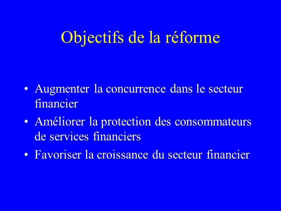 Objectifs de la réforme Augmenter la concurrence dans le secteur financier Améliorer la protection des consommateurs de services financiers Favoriser la croissance du secteur financier
