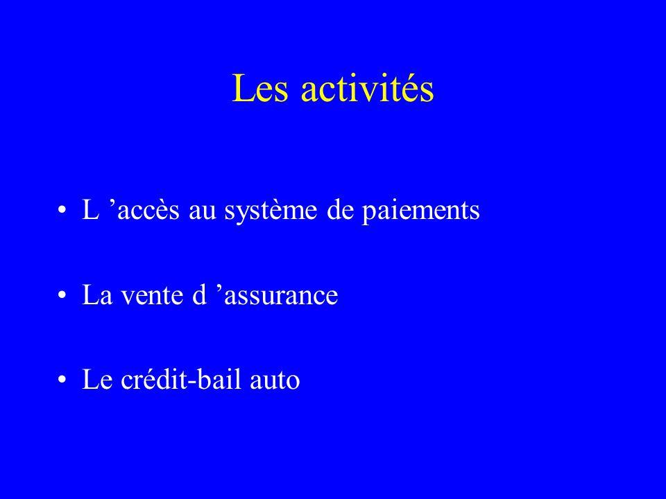 Les activités L 'accès au système de paiements La vente d 'assurance Le crédit-bail auto