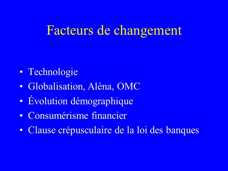 Facteurs de changement Technologie Globalisation, Aléna, OMC Évolution démographique Consumérisme financier Clause crépusculaire de la loi des banques