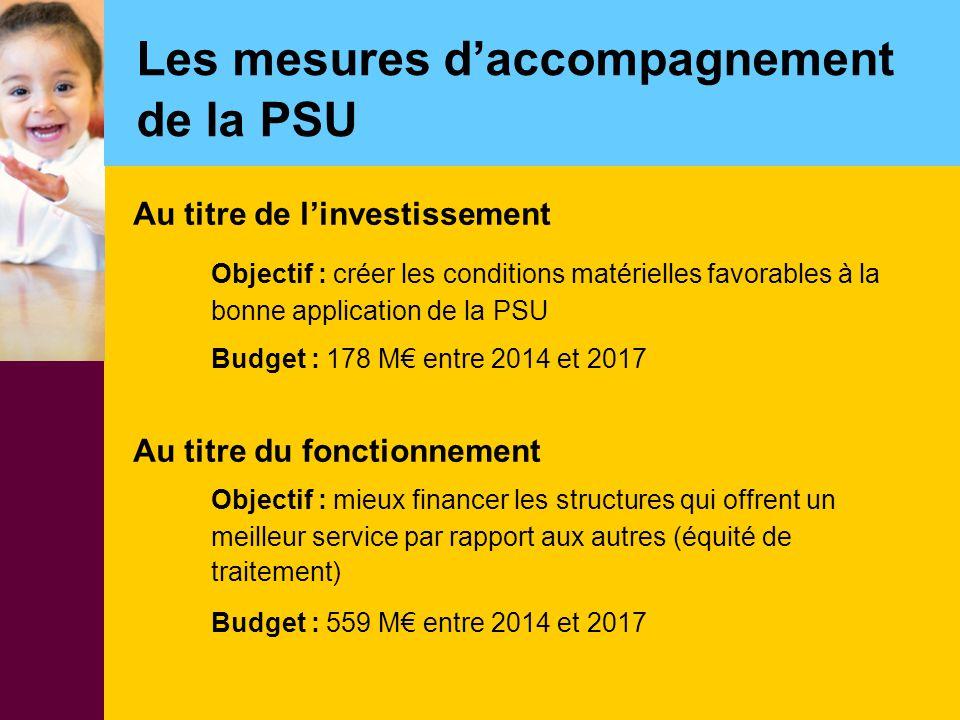 Les mesures d'accompagnement de la PSU Au titre de l'investissement Objectif : créer les conditions matérielles favorables à la bonne application de l
