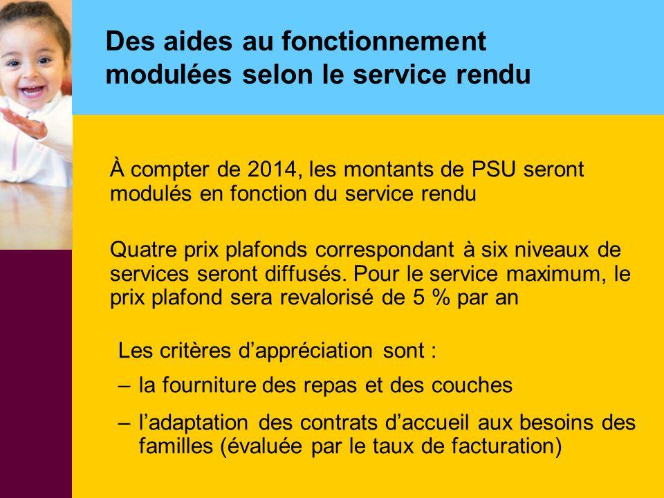 Des aides au fonctionnement modulées selon le service rendu À compter de 2014, les montants de PSU seront modulés en fonction du service rendu Quatre