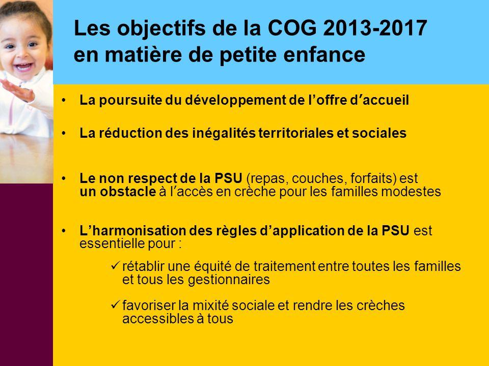 Les objectifs de la COG 2013-2017 en matière de petite enfance La poursuite du développement de l'offre d'accueil La réduction des inégalités territor