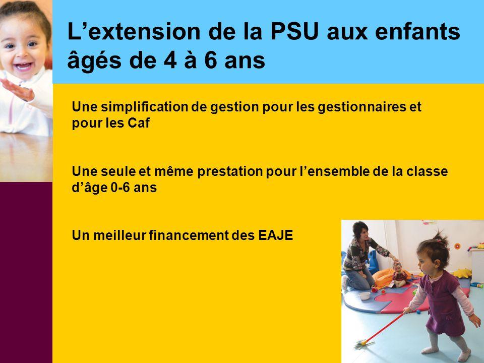 L'extension de la PSU aux enfants âgés de 4 à 6 ans Une simplification de gestion pour les gestionnaires et pour les Caf Une seule et même prestation