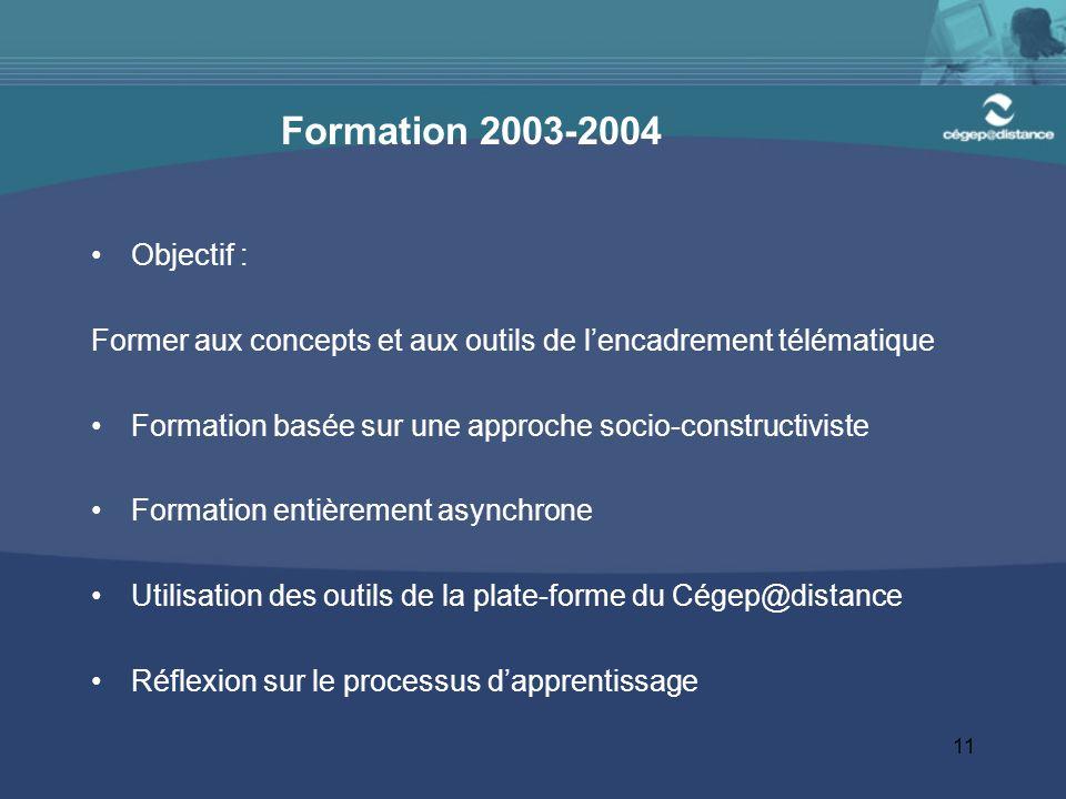 11 Formation 2003-2004 Objectif : Former aux concepts et aux outils de l'encadrement télématique Formation basée sur une approche socio-constructiviste Formation entièrement asynchrone Utilisation des outils de la plate-forme du Cégep@distance Réflexion sur le processus d'apprentissage
