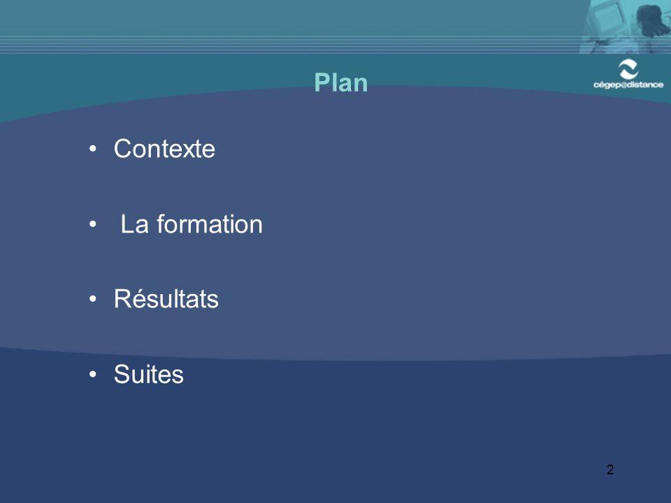 2 Plan Contexte La formation Résultats Suites
