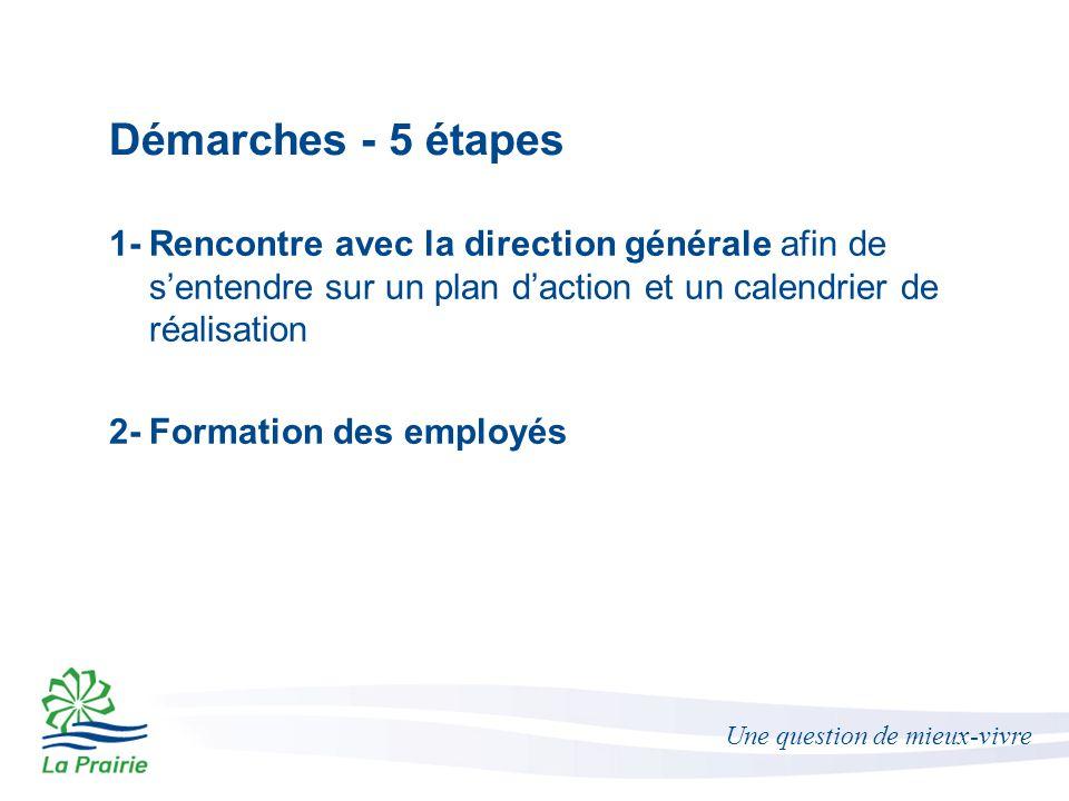 Une question de mieux-vivre Démarches - 5 étapes 1-Rencontre avec la direction générale afin de s'entendre sur un plan d'action et un calendrier de réalisation 2-Formation des employés