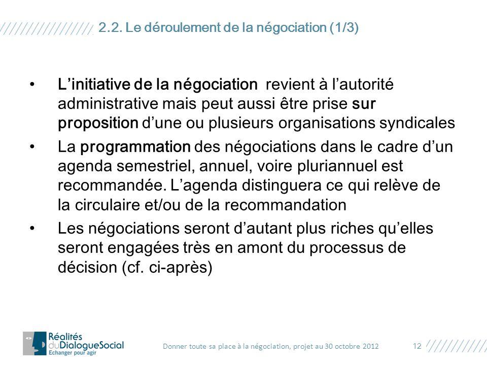 L'initiative de la négociation revient à l'autorité administrative mais peut aussi être prise sur proposition d'une ou plusieurs organisations syndica