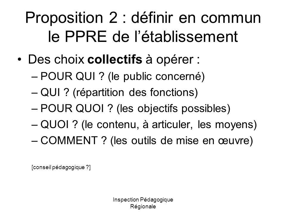Inspection Pédagogique Régionale Proposition 2 : définir en commun le PPRE de l'établissement Des choix collectifs à opérer : –POUR QUI ? (le public c