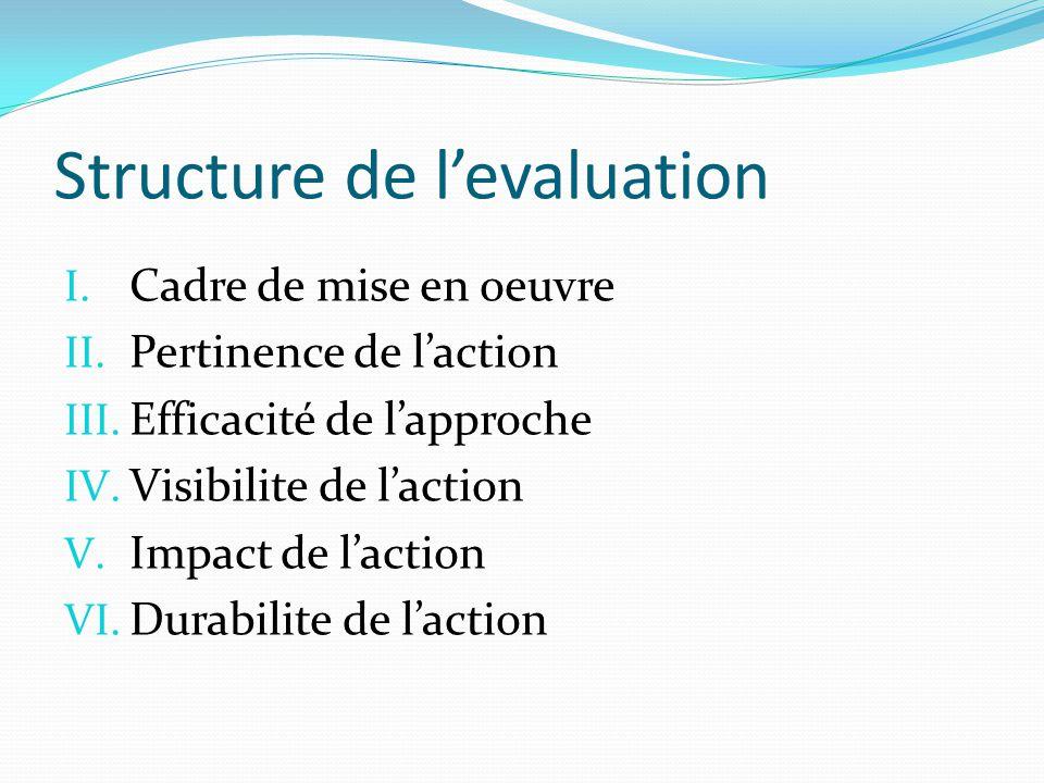 Structure de l'evaluation I. Cadre de mise en oeuvre II.