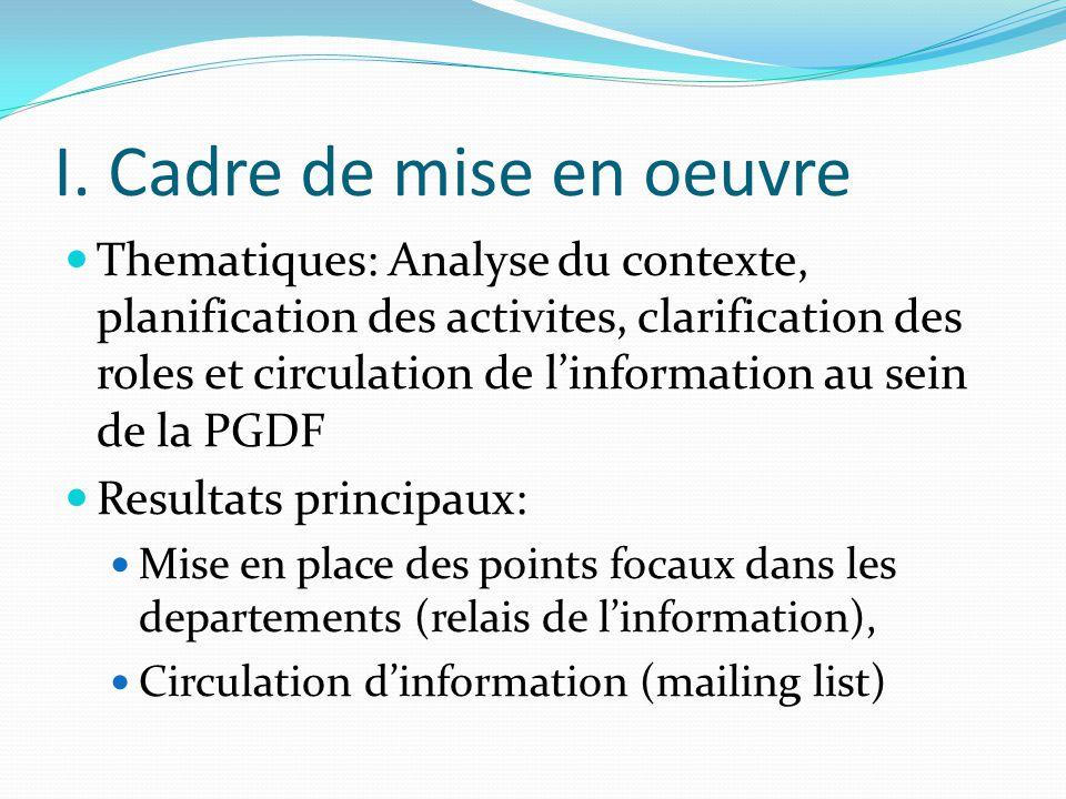I. Cadre de mise en oeuvre Thematiques: Analyse du contexte, planification des activites, clarification des roles et circulation de l'information au s