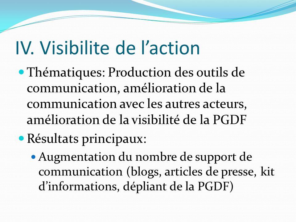 IV. Visibilite de l'action Thématiques: Production des outils de communication, amélioration de la communication avec les autres acteurs, amélioration