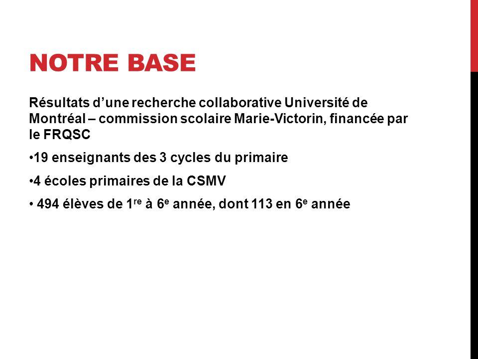 NOTRE BASE Résultats d'une recherche collaborative Université de Montréal – commission scolaire Marie-Victorin, financée par le FRQSC 19 enseignants d