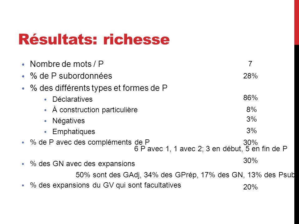 Résultats: richesse Nombre de mots / P % de P subordonnées % des différents types et formes de P Déclaratives À construction particulière Négatives Em